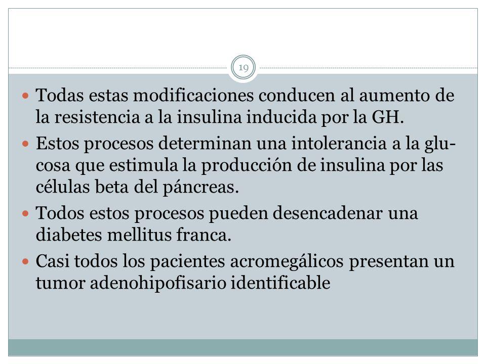 Todas estas modificaciones conducen al aumento de la resistencia a la insulina inducida por la GH. Estos procesos determinan una intolerancia a la glu