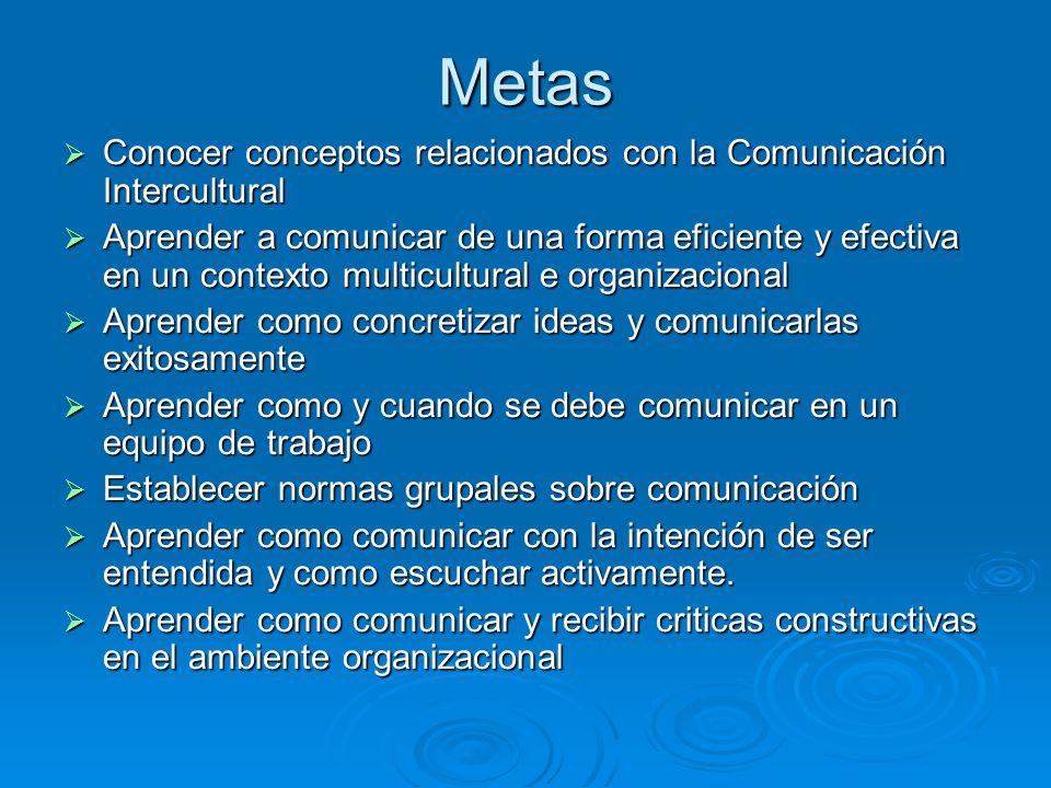 Metas Conocer conceptos relacionados con la Comunicación Intercultural Conocer conceptos relacionados con la Comunicación Intercultural Aprender a comunicar de una forma eficiente y efectiva en un contexto multicultural e organizacional Aprender a comunicar de una forma eficiente y efectiva en un contexto multicultural e organizacional Aprender como concretizar ideas y comunicarlas exitosamente Aprender como concretizar ideas y comunicarlas exitosamente Aprender como y cuando se debe comunicar en un equipo de trabajo Aprender como y cuando se debe comunicar en un equipo de trabajo Establecer normas grupales sobre comunicación Establecer normas grupales sobre comunicación Aprender como comunicar con la intención de ser entendida y como escuchar activamente.
