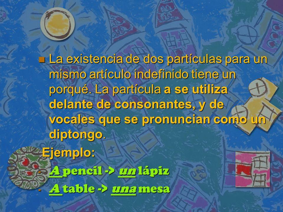 La partícula an o de una h que no se pronuncie se utiliza delante de vocales (sonidos vocálicos), (muda).