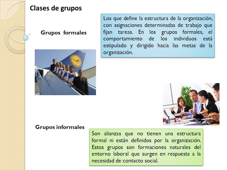 Grupos formales Grupos informales Los que define la estructura de la organización, con asignaciones determinadas de trabajo que fijan tareas. En los g