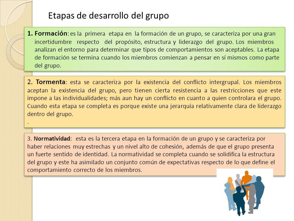 Etapas de desarrollo del grupo 1.Formación : es la primera etapa en la formación de un grupo, se caracteriza por una gran incertidumbre respecto del p