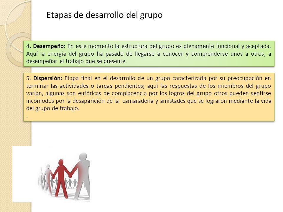 Etapas de desarrollo del grupo 4. Desempeño: En este momento la estructura del grupo es plenamente funcional y aceptada. Aquí la energía del grupo ha