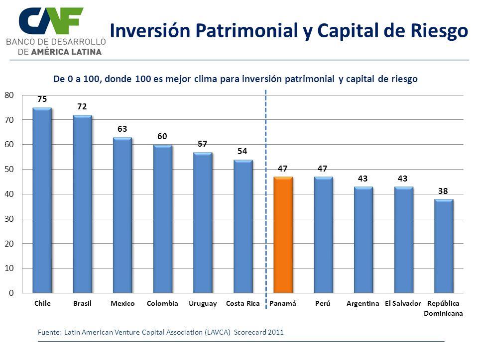 Fuente: Latin American Venture Capital Association (LAVCA) Scorecard 2011 Inversión Patrimonial y Capital de Riesgo