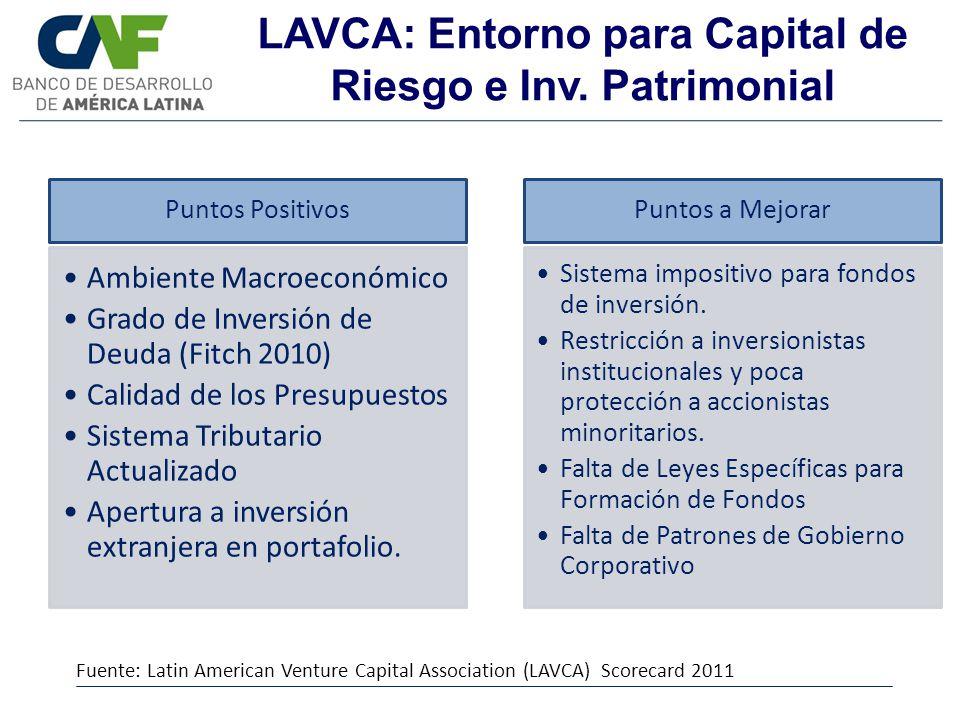 LAVCA: Entorno para Capital de Riesgo e Inv. Patrimonial Puntos Positivos Ambiente Macroeconómico Grado de Inversión de Deuda (Fitch 2010) Calidad de