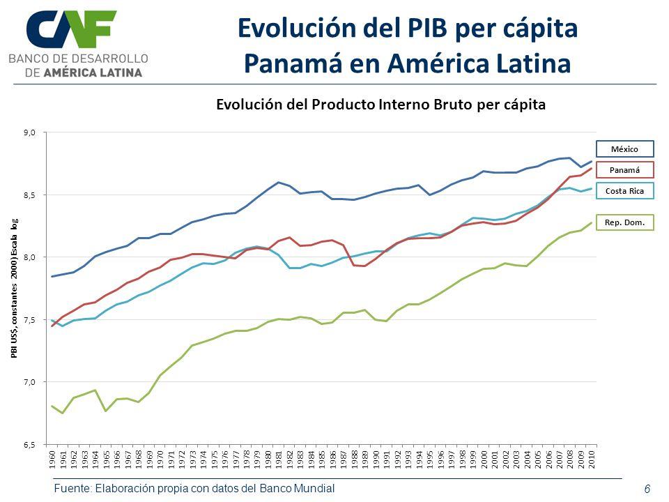 Fuente: Elaboración propia con datos del Banco Mundial Evolución del PIB per cápita Panamá en América Latina 6