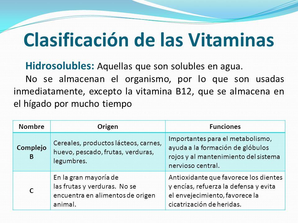 Clasificación de las Vitaminas Hidrosolubles: Aquellas que son solubles en agua. No se almacenan el organismo, por lo que son usadas inmediatamente, e