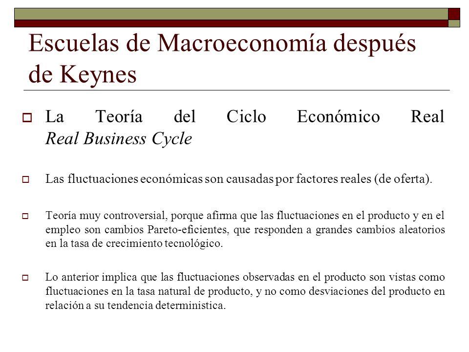 Escuelas de Macroeconomía después de Keynes La Teoría del Ciclo Económico Real Real Business Cycle Las fluctuaciones económicas son causadas por facto