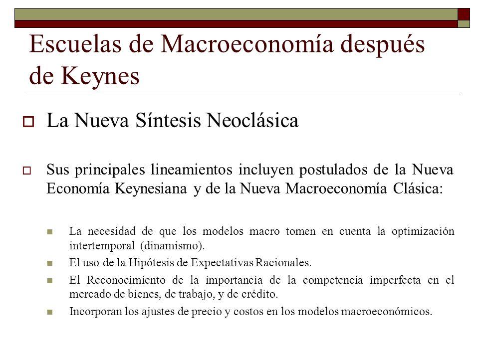 Escuelas de Macroeconomía después de Keynes La Nueva Síntesis Neoclásica Sus principales lineamientos incluyen postulados de la Nueva Economía Keynesi
