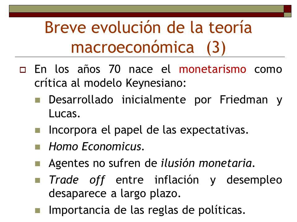 Breve evolución de la teoría macroeconómica (3) En los años 70 nace el monetarismo como crítica al modelo Keynesiano: Desarrollado inicialmente por Fr