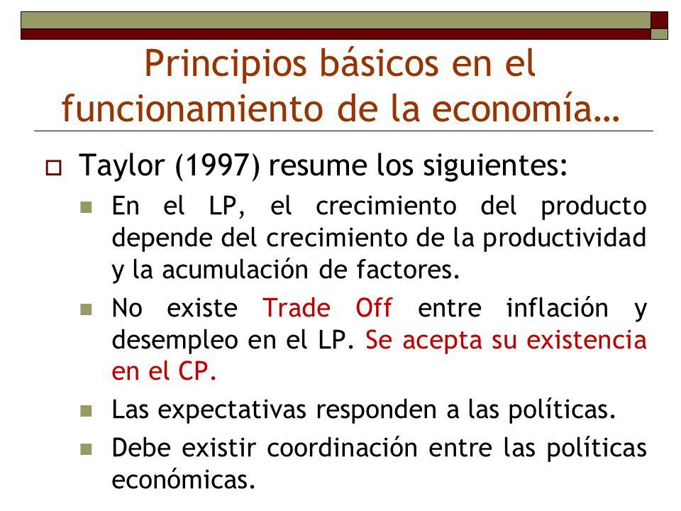 Principios básicos en el funcionamiento de la economía… Taylor (1997) resume los siguientes: En el LP, el crecimiento del producto depende del crecimi