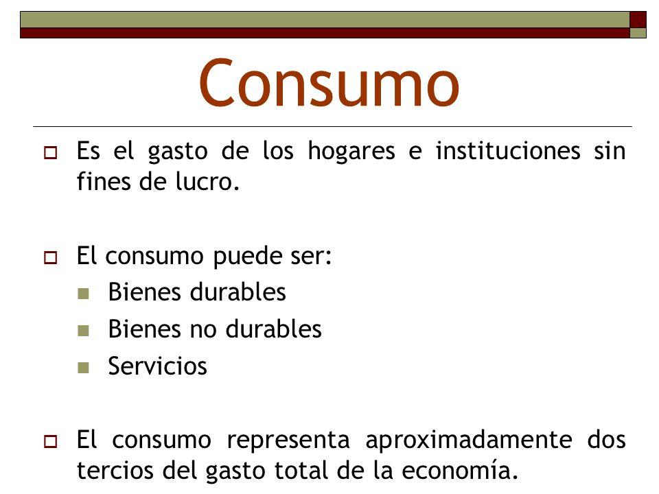 Consumo Es el gasto de los hogares e instituciones sin fines de lucro. El consumo puede ser: Bienes durables Bienes no durables Servicios El consumo r