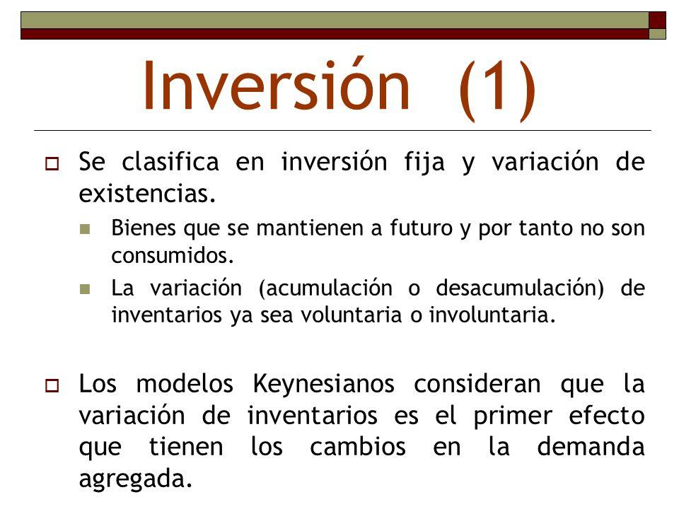 Inversión (1) Se clasifica en inversión fija y variación de existencias. Bienes que se mantienen a futuro y por tanto no son consumidos. La variación