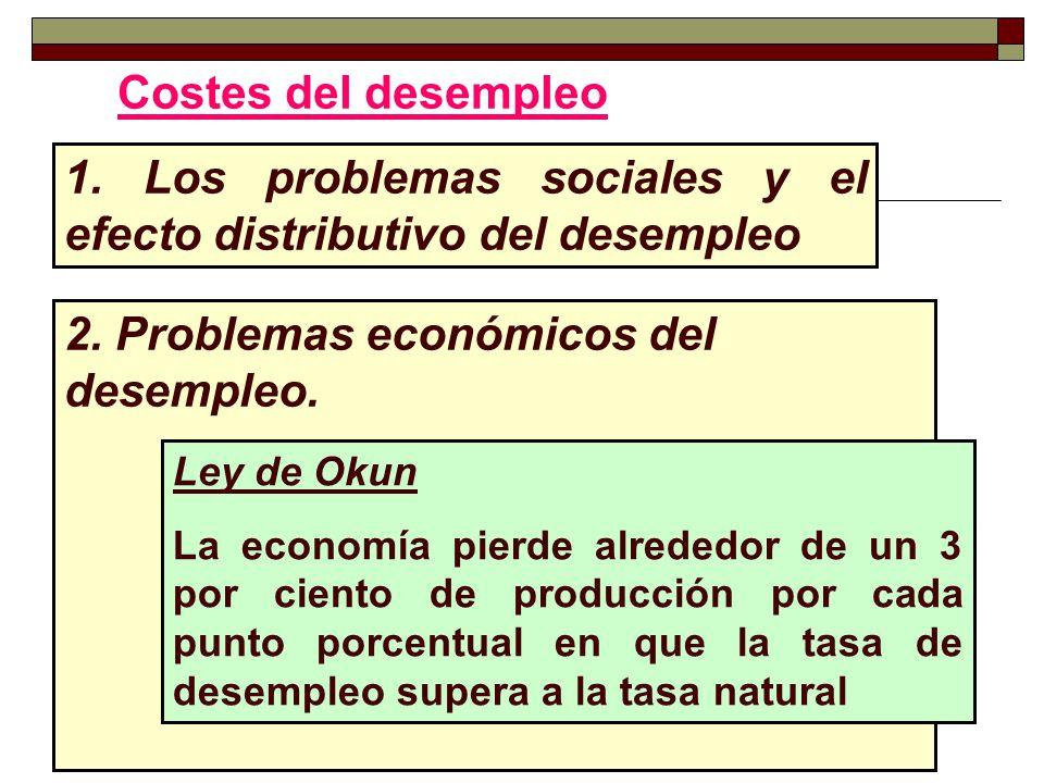 Costes del desempleo 1. Los problemas sociales y el efecto distributivo del desempleo 2. Problemas económicos del desempleo. Ley de Okun La economía p