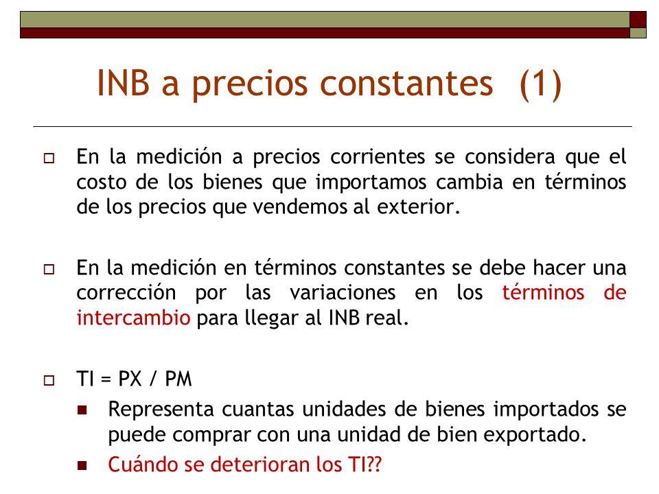 INB a precios constantes (1) En la medición a precios corrientes se considera que el costo de los bienes que importamos cambia en términos de los prec