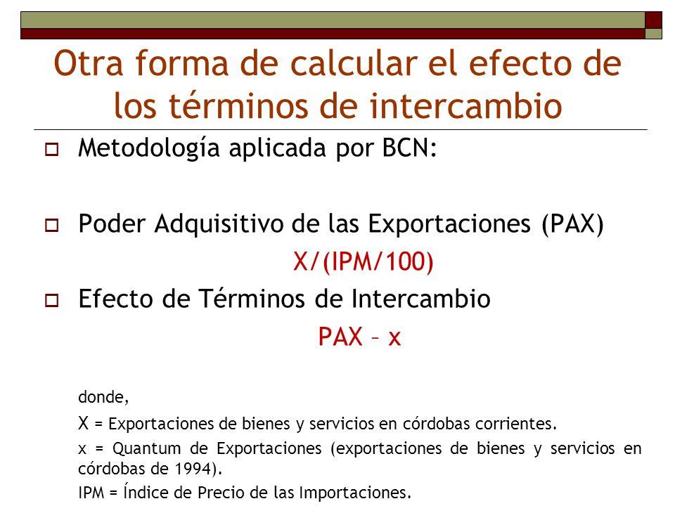 Otra forma de calcular el efecto de los términos de intercambio Metodología aplicada por BCN: Poder Adquisitivo de las Exportaciones (PAX) X/(IPM/100)