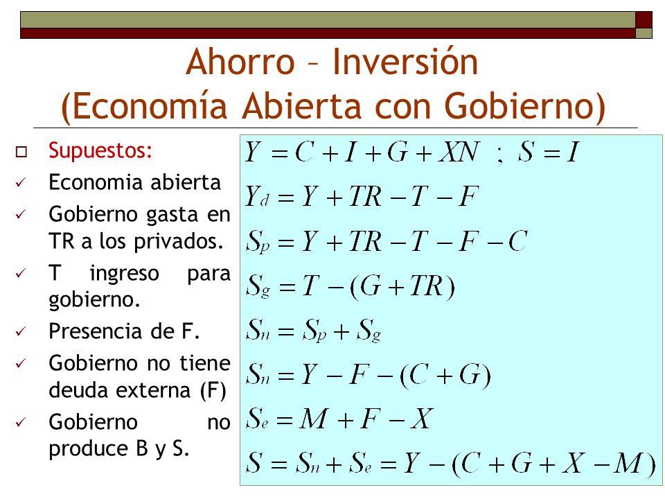 Supuestos: Economia abierta Gobierno gasta en TR a los privados. T ingreso para gobierno. Presencia de F. Gobierno no tiene deuda externa (F) Gobierno
