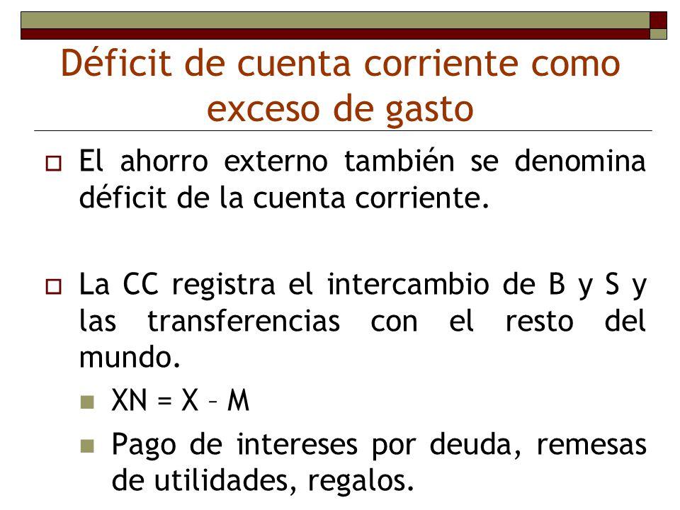 El ahorro externo también se denomina déficit de la cuenta corriente. La CC registra el intercambio de B y S y las transferencias con el resto del mun