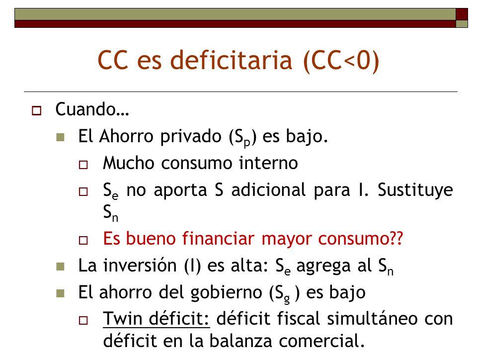 Cuando… El Ahorro privado (S p ) es bajo. Mucho consumo interno S e no aporta S adicional para I. Sustituye S n Es bueno financiar mayor consumo?? La