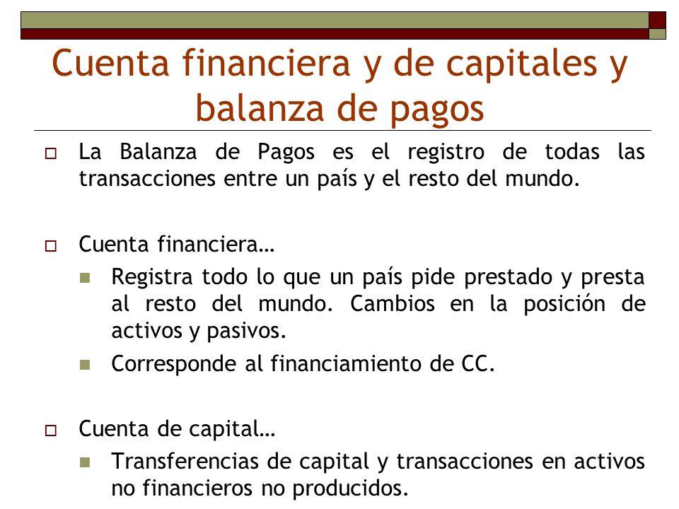 La Balanza de Pagos es el registro de todas las transacciones entre un país y el resto del mundo. Cuenta financiera… Registra todo lo que un país pide