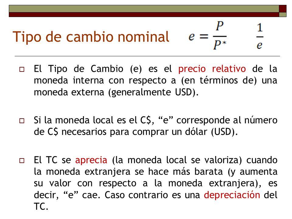 El Tipo de Cambio (e) es el precio relativo de la moneda interna con respecto a (en términos de) una moneda externa (generalmente USD). Si la moneda l
