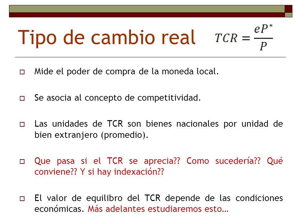 Mide el poder de compra de la moneda local. Se asocia al concepto de competitividad. Las unidades de TCR son bienes nacionales por unidad de bien extr
