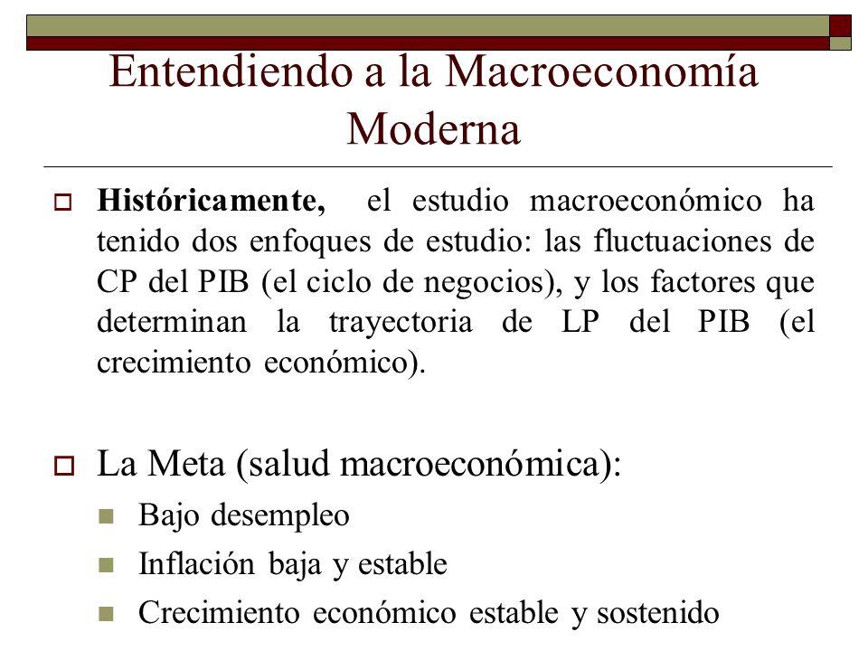 Entendiendo a la Macroeconomía Moderna Históricamente, el estudio macroeconómico ha tenido dos enfoques de estudio: las fluctuaciones de CP del PIB (e