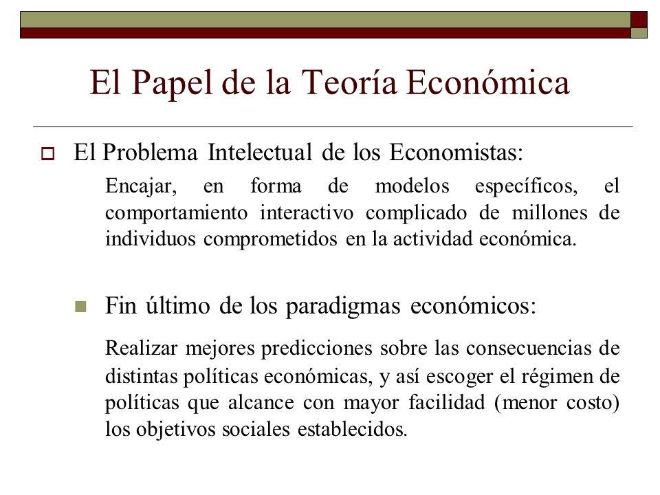 El Papel de la Teoría Económica El Problema Intelectual de los Economistas: Encajar, en forma de modelos específicos, el comportamiento interactivo co