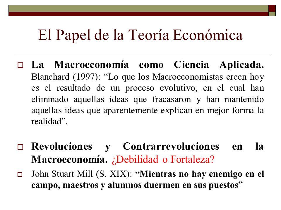El Papel de la Teoría Económica La Macroeconomía como Ciencia Aplicada. Blanchard (1997): Lo que los Macroeconomistas creen hoy es el resultado de un