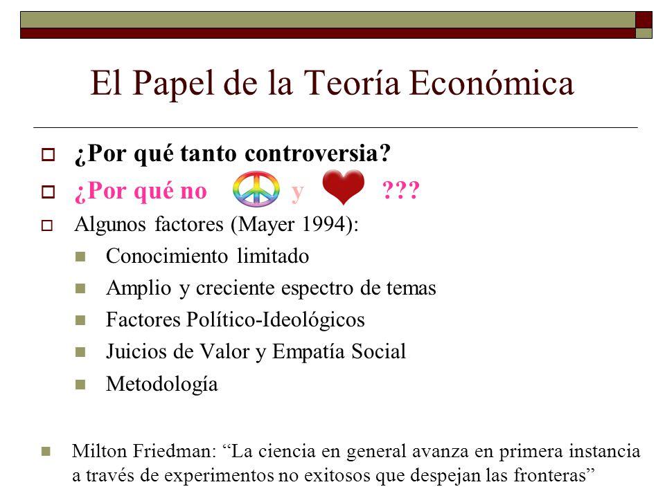 El Papel de la Teoría Económica ¿Por qué tanto controversia? ¿Por qué no y ??? Algunos factores (Mayer 1994): Conocimiento limitado Amplio y creciente