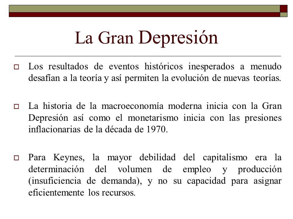 La Gran Depresión Los resultados de eventos históricos inesperados a menudo desafían a la teoría y así permiten la evolución de nuevas teorías. La his