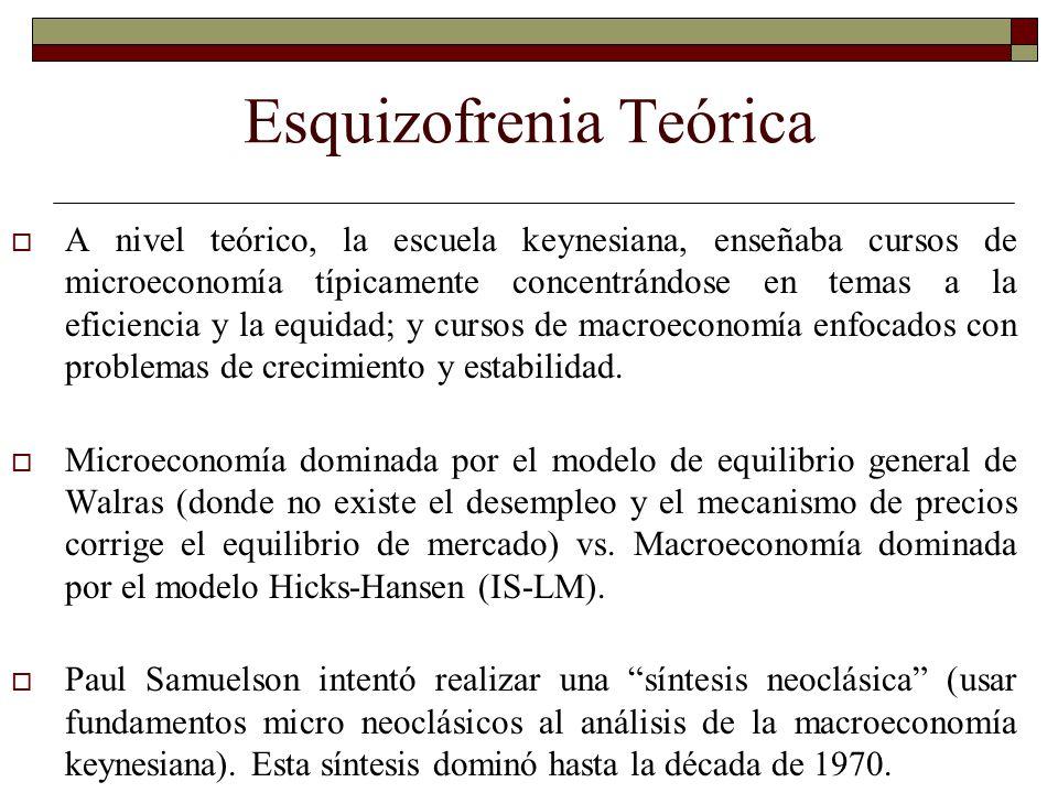 Esquizofrenia Teórica A nivel teórico, la escuela keynesiana, enseñaba cursos de microeconomía típicamente concentrándose en temas a la eficiencia y l