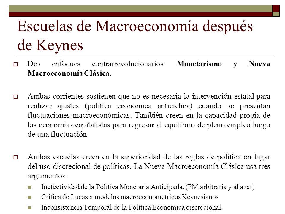 Escuelas de Macroeconomía después de Keynes Dos enfoques contrarrevolucionarios: Monetarismo y Nueva Macroeconomía Clásica. Ambas corrientes sostienen