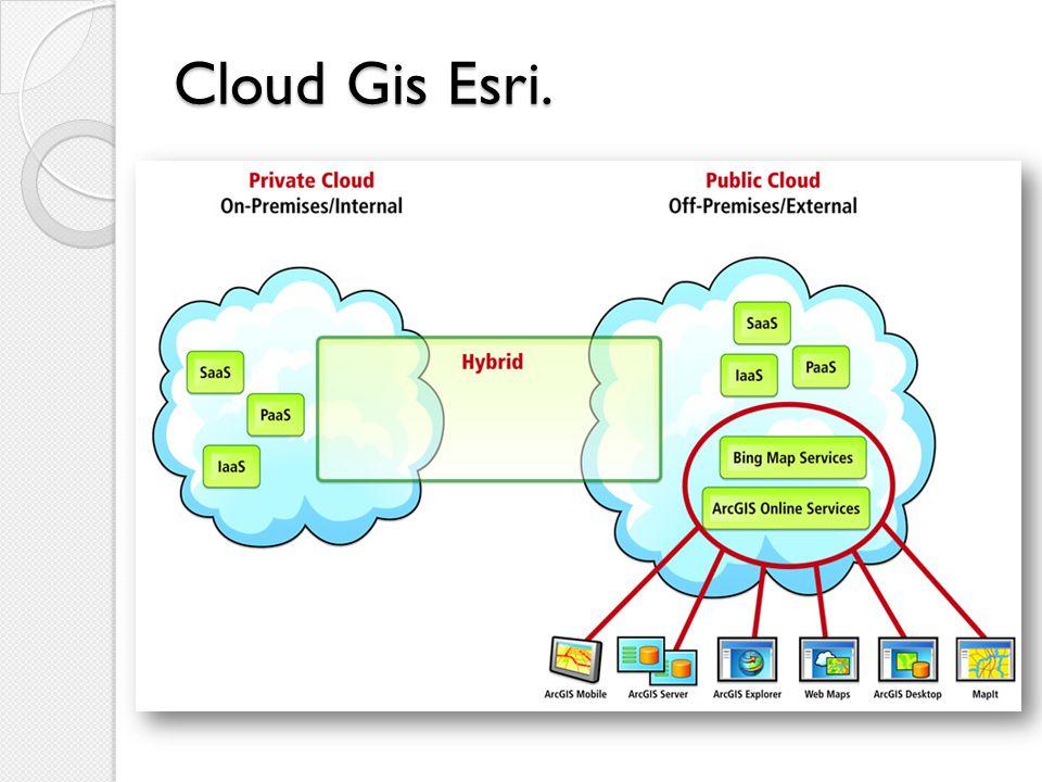 Cloud Gis Esri.