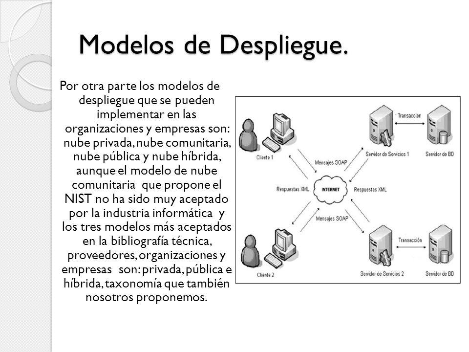 Modelos de Despliegue. Por otra parte los modelos de despliegue que se pueden implementar en las organizaciones y empresas son: nube privada, nube com