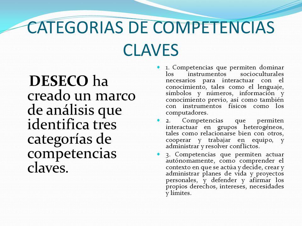 CATEGORIAS DE COMPETENCIAS CLAVES DESECO ha creado un marco de análisis que identifica tres categorías de competencias claves. 1. Competencias que per