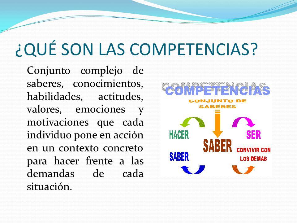 ¿QUÉ SON LAS COMPETENCIAS? Conjunto complejo de saberes, conocimientos, habilidades, actitudes, valores, emociones y motivaciones que cada individuo p