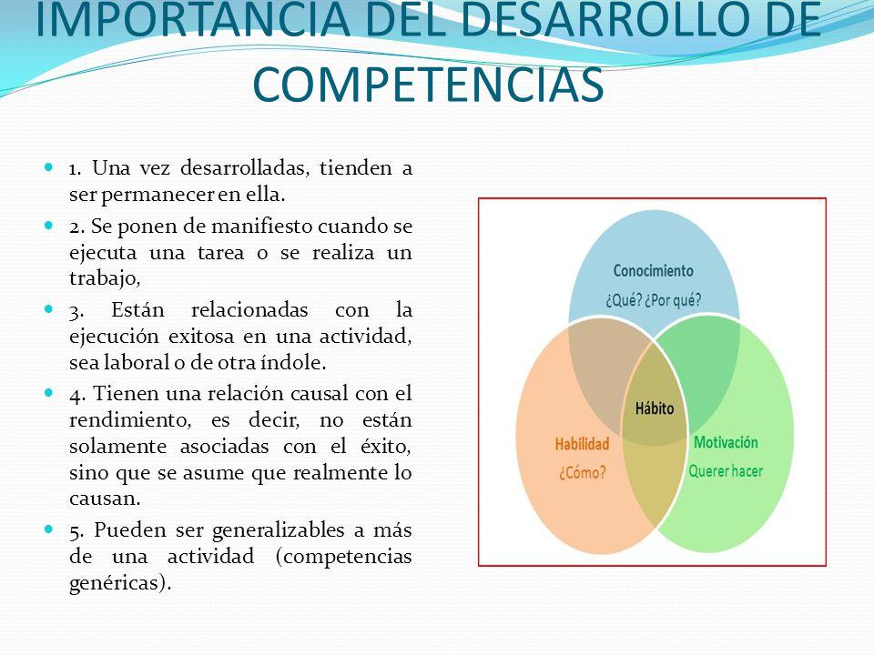 IMPORTANCIA DEL DESARROLLO DE COMPETENCIAS 1. Una vez desarrolladas, tienden a ser permanecer en ella. 2. Se ponen de manifiesto cuando se ejecuta una