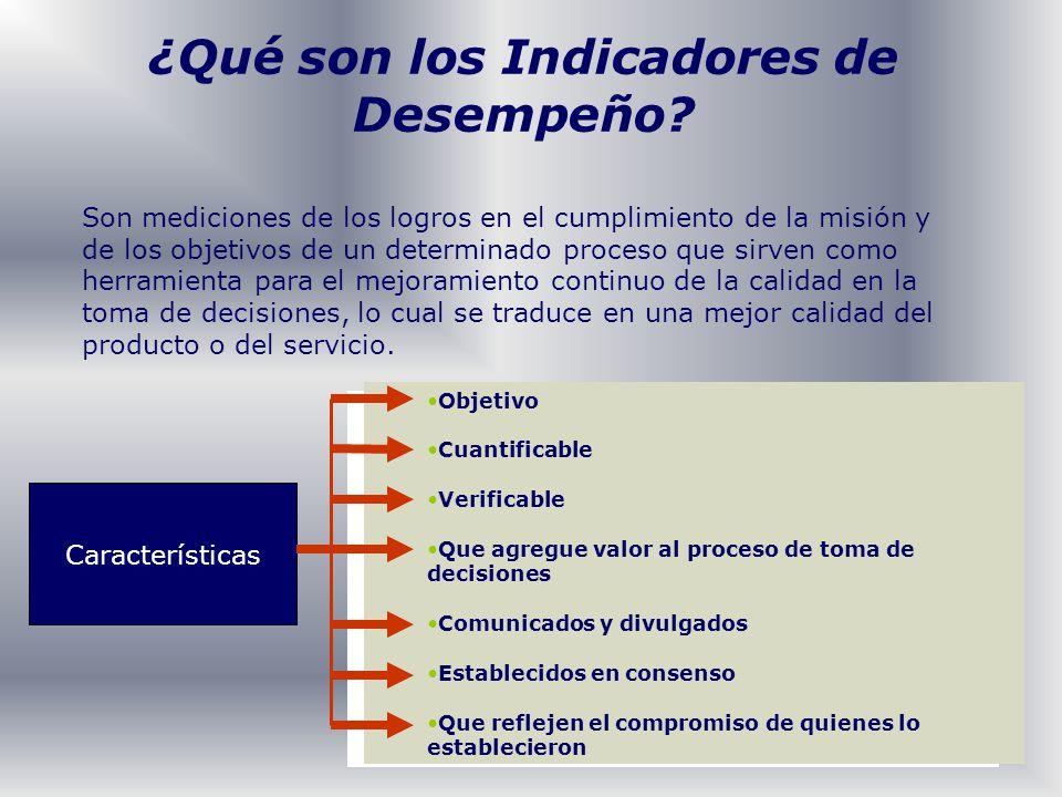 ¿Qué son los Indicadores de Desempeño? Son mediciones de los logros en el cumplimiento de la misión y de los objetivos de un determinado proceso que s
