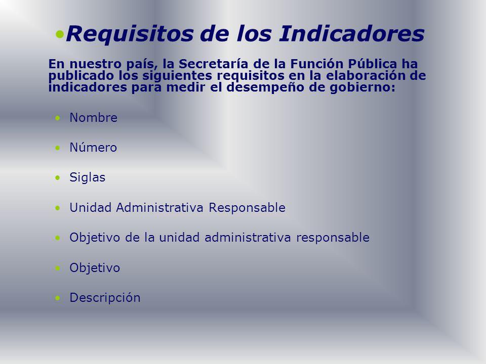 En nuestro país, la Secretaría de la Función Pública ha publicado los siguientes requisitos en la elaboración de indicadores para medir el desempeño d