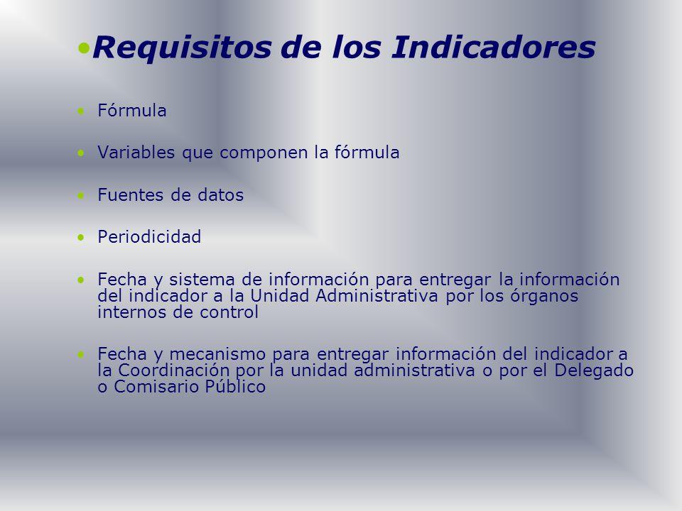 Fórmula Variables que componen la fórmula Fuentes de datos Periodicidad Fecha y sistema de información para entregar la información del indicador a la