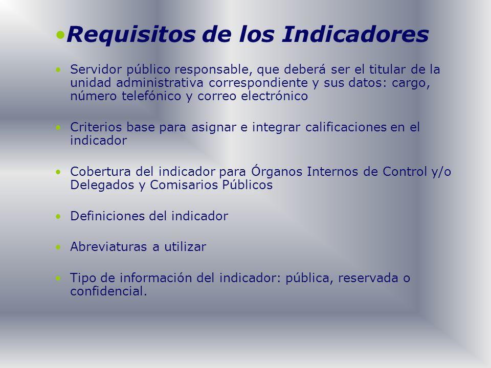 Servidor público responsable, que deberá ser el titular de la unidad administrativa correspondiente y sus datos: cargo, número telefónico y correo ele