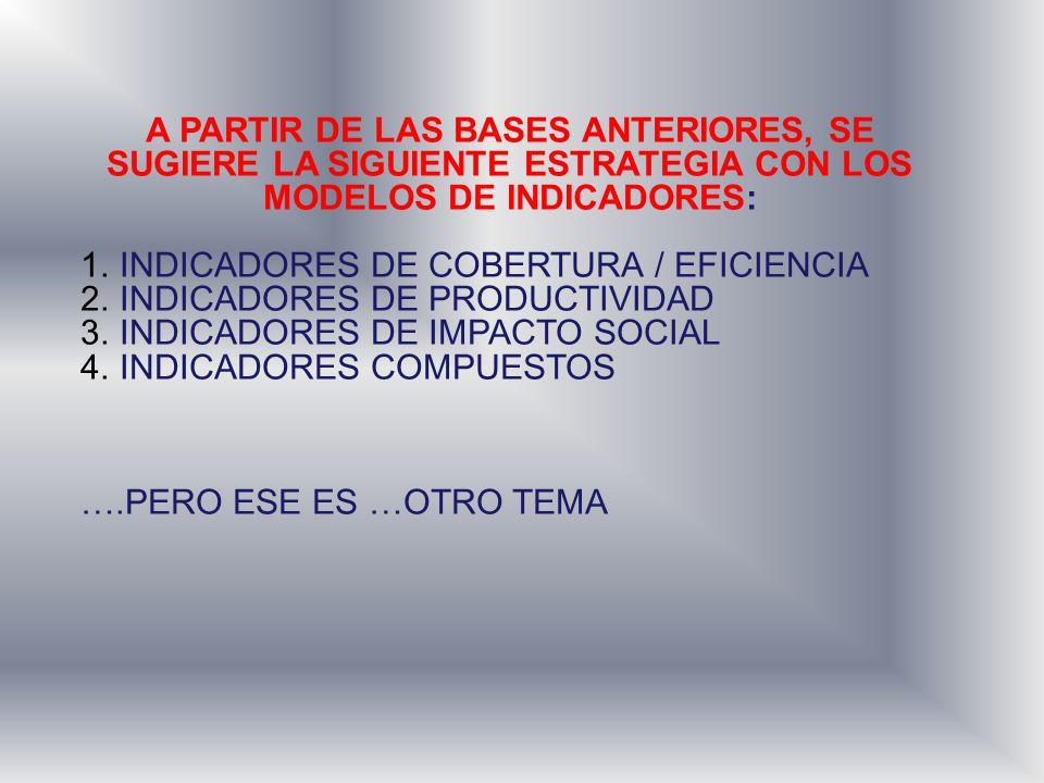 A PARTIR DE LAS BASES ANTERIORES, SE SUGIERE LA SIGUIENTE ESTRATEGIA CON LOS MODELOS DE INDICADORES: 1.INDICADORES DE COBERTURA / EFICIENCIA 2.INDICAD
