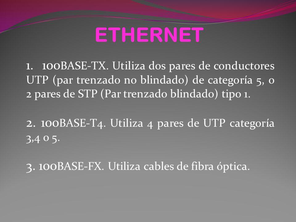 ETHERNET 1.100 BASE-TX.