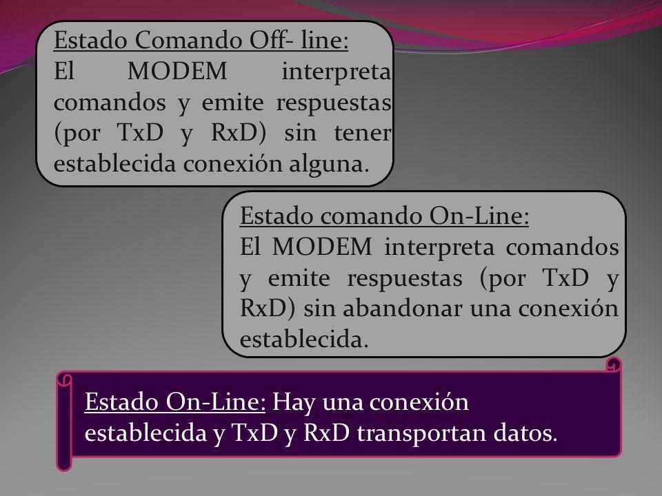 Estado Comando Off- line: El MODEM interpreta comandos y emite respuestas (por TxD y RxD) sin tener establecida conexión alguna.