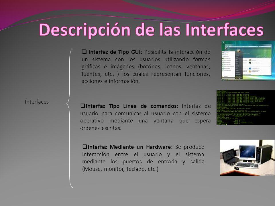 Interfaces Interfaz de Tipo GUI: Posibilita la interacción de un sistema con los usuarios utilizando formas gráficas e imágenes (botones, iconos, ventanas, fuentes, etc.