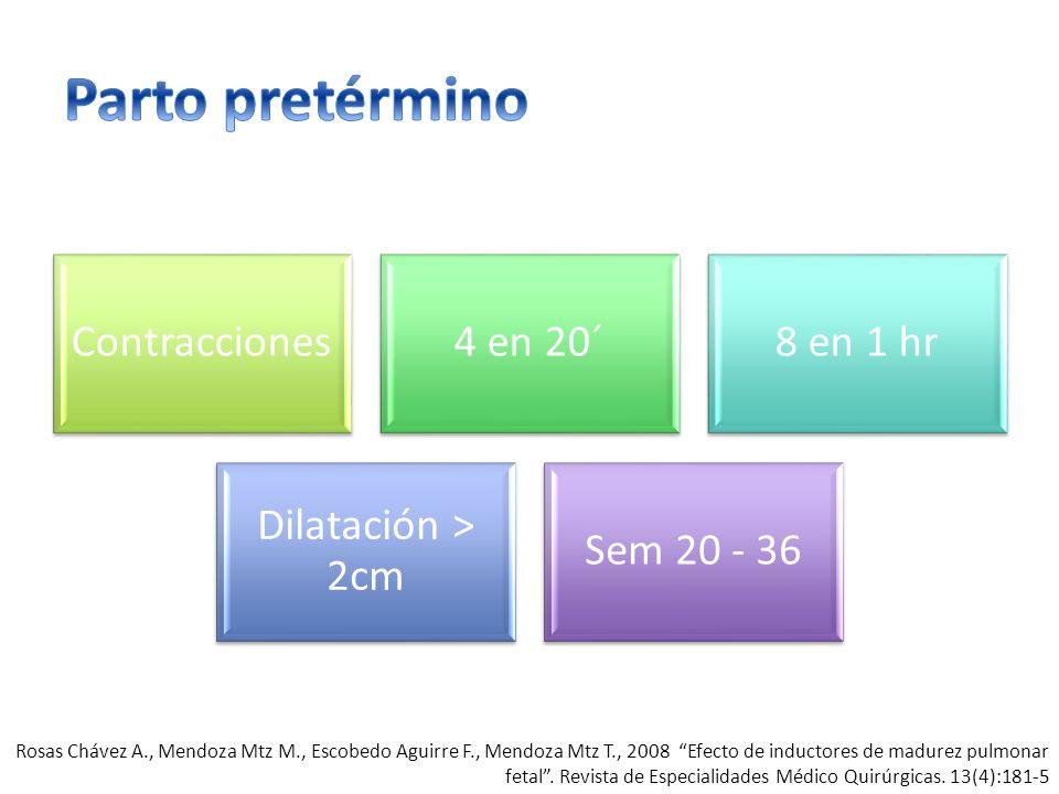 Contracciones4 en 20´8 en 1 hr Dilatación > 2cm Sem 20 - 36 Rosas Chávez A., Mendoza Mtz M., Escobedo Aguirre F., Mendoza Mtz T., 2008 Efecto de inductores de madurez pulmonar fetal.