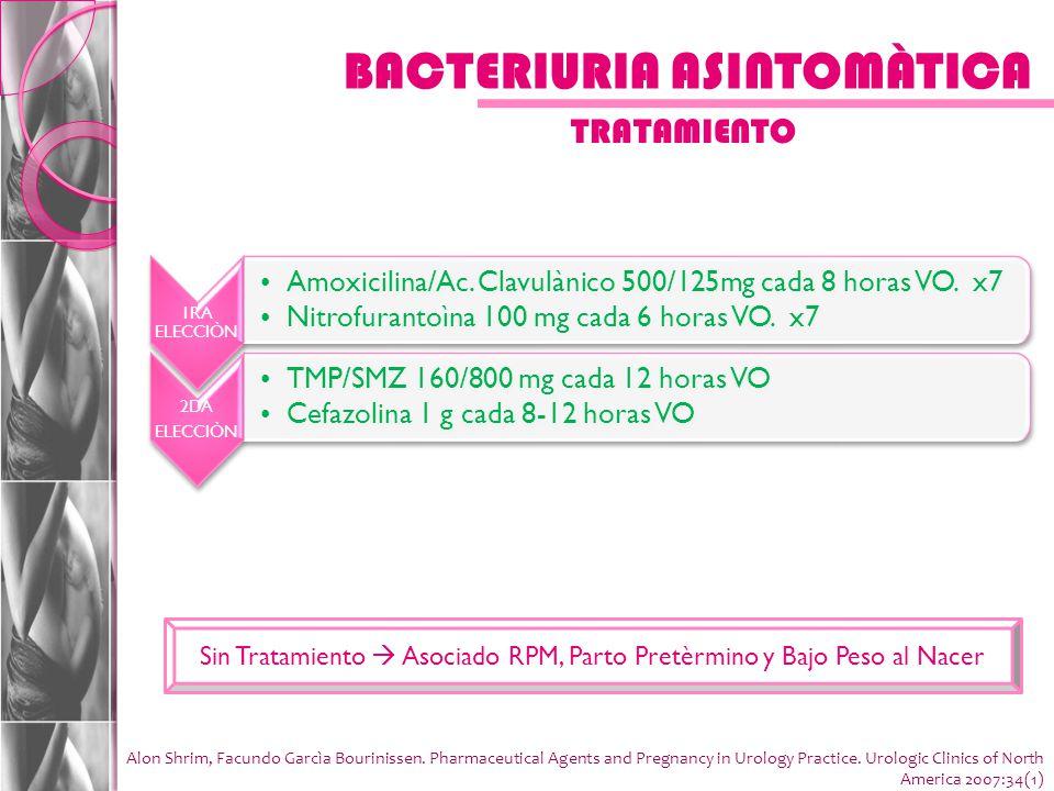BACTERIURIA ASINTOMÀTICA TRATAMIENTO 1RA ELECCIÒN Amoxicilina/Ac. Clavulànico 500/125mg cada 8 horas VO. x7 Nitrofurantoìna 100 mg cada 6 horas VO. x7