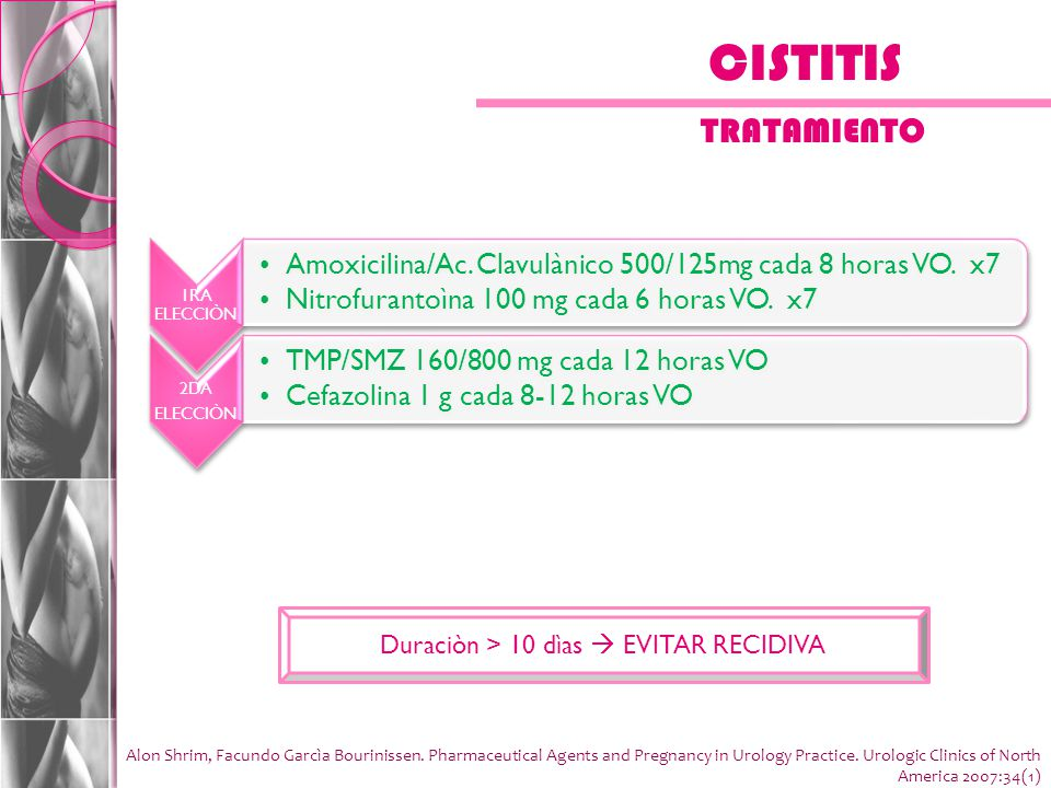 CISTITIS AGUDA HEMORRÀGICA TRATAMIENTO Duraciòn > 10 dìas EVITAR RECIDIVA 1RA ELECCIÒN Amoxicilina/Ac. Clavulànico 500/125mg cada 8 horas VO. x7 Nitro