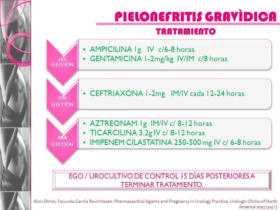 PIELONEFRITIS GRAVÌDICA TRATAMIENTO 1RA ELECCIÒN AMPICILINA 1g IV c/6-8 horas GENTAMICINA 1-2mg/kg IV/IM c/8 horas 2DA ELECCIÒN CEFTRIAXONA 1-2mg IM/IV cada 12-24 horas 3RA ELECCIÒN AZTREONAM 1g IM/IV c/ 8-12 horas TICARCILINA 3.2g IV c/ 8-12 horas IMIPENEM CILASTATINA 250-500 mg IV c/ 6-8 horas EGO / UROCULTIVO DE CONTROL 15 DÌAS POSTERIORES A TERMINAR TRATAMIENTO.