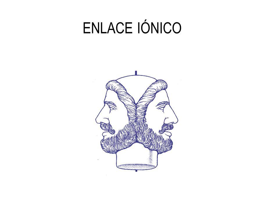 PROCESO Formación de iones (para octeto) Unión de fuerzas electrostáticas 1 2 electrovalencia